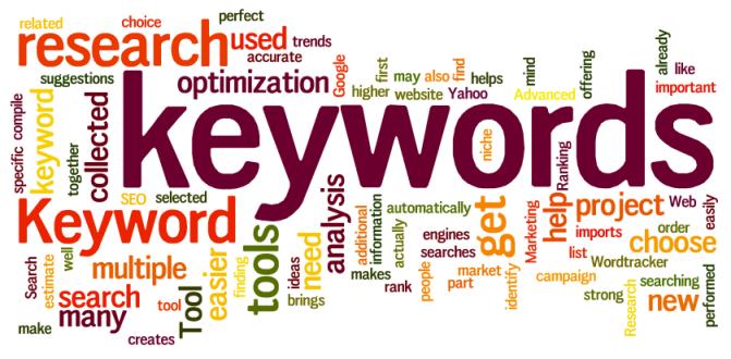 SEO сервисы для анализа контента на сайте